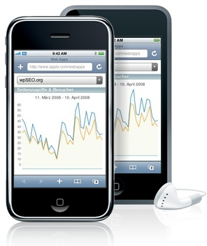 Webapp Google Analytics for Iphone