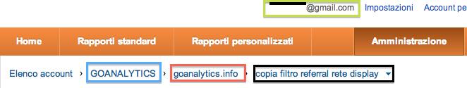 matrioska-account-profili